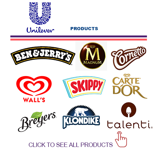 Unilever Confectionery-Hover